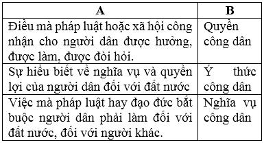 Soạn văn bài: Luyện từ và câu: Mở rộng vốn từ Công dân