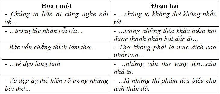 dien dat trong van nghi luan - Soạn văn bài: Diễn đạt trong văn nghị luận