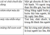 giu gin su trong sang cua tieng viet 1 175x125 - Soạn bài văn: Giữ gìn sự trong sáng của tiếng Việt