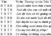 on tap van hoc trung dai viet nam 4 175x125 - Soạn văn bài: Ôn tập văn học trung đại Việt Nam