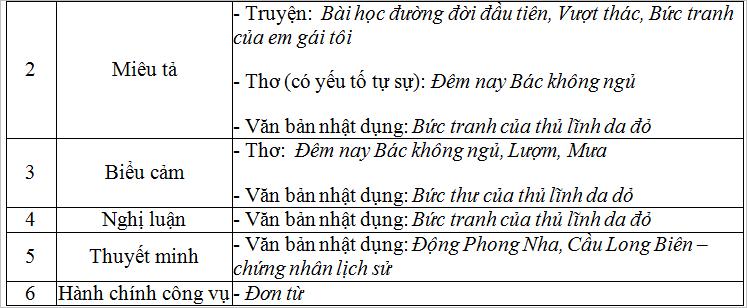 tong ket phan tap lam van 1 Soạn văn bài: Tổng kết phần tập làm văn