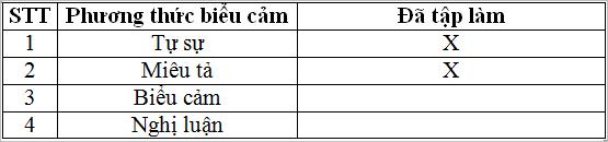 tong ket phan tap lam van 3 Soạn văn bài: Tổng kết phần tập làm văn