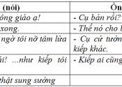 tong ket phan tieng viet hoat dong giao tiep bang ngon ngu 175x125 - Soạn văn bài: Tổng kết phần tiếng Việt: hoạt động giao tiếp bằng ngôn ngữ