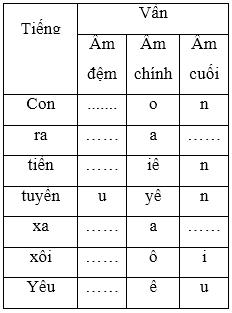 soan van bai chinh ta nghe – viet nguoi me cua 51 dua con 1 Soạn văn bài Chính tả: Nghe – viết: Người mẹ của 51 đứa con