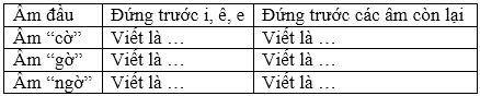 soan van bai chinh ta nghe – viet viet nam than yeu Soạn văn bài: Chính tả: Nghe – viết: Việt Nam thân yêu