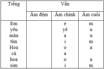 soan van bai chinh ta nho viet thu gui cac hoc sinh 1 Soạn văn bài Chính tả: Nhớ   viết: Thư gửi các học sinh